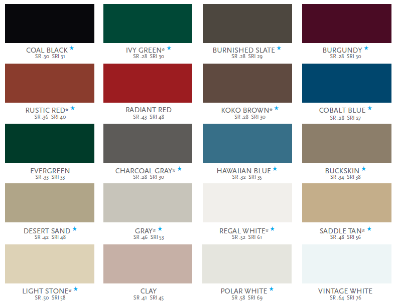 Gutter Color Chart | Affordable Roofing & Const , Inc